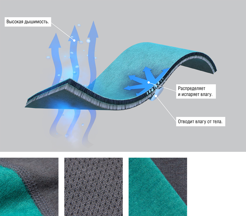 Термобелье интернет магазин и шерстяное термобелье O3 Ozone O-Skin Wool